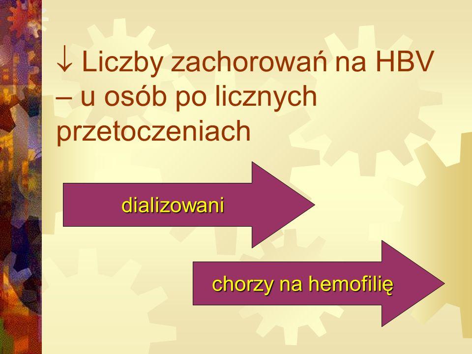  Liczby zachorowań na HBV – u osób po licznych przetoczeniach