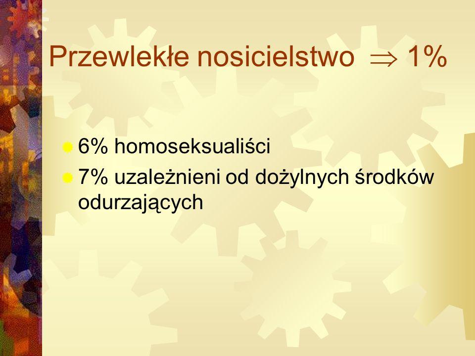 Przewlekłe nosicielstwo  1%