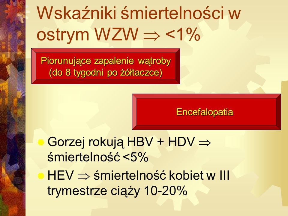 Wskaźniki śmiertelności w ostrym WZW  <1%