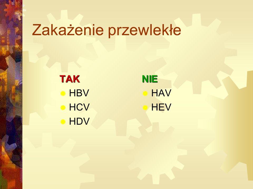 Zakażenie przewlekłe TAK HBV HCV HDV NIE HAV HEV