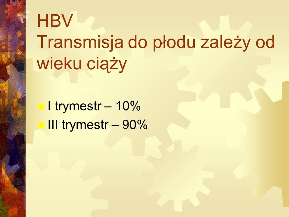 HBV Transmisja do płodu zależy od wieku ciąży
