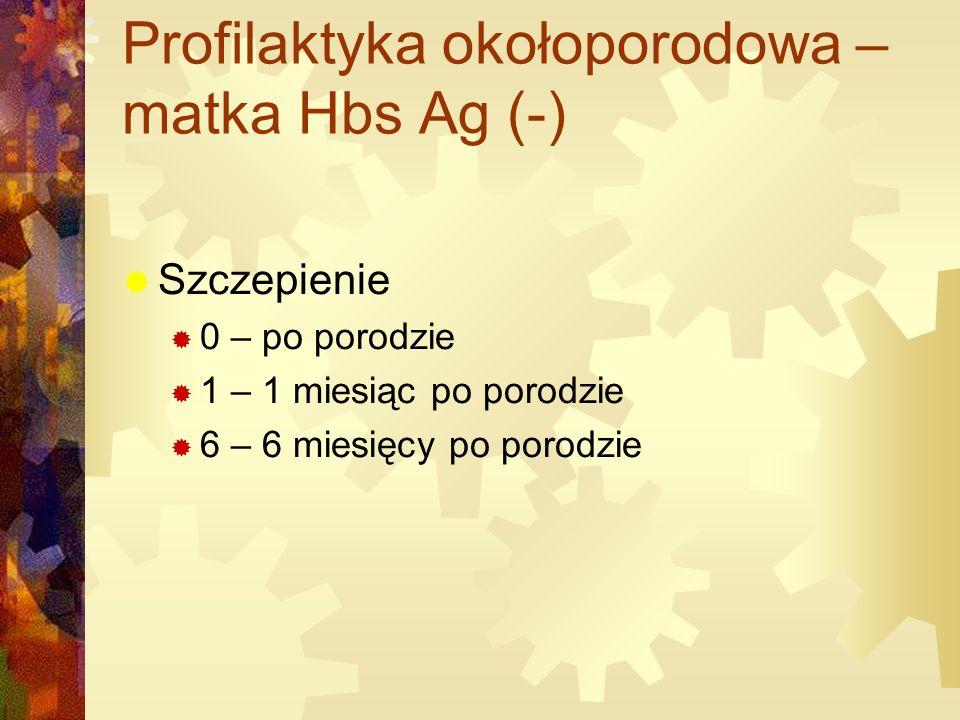 Profilaktyka okołoporodowa – matka Hbs Ag (-)