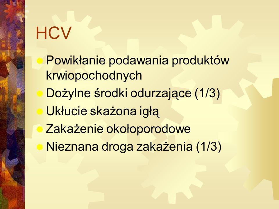 HCV Powikłanie podawania produktów krwiopochodnych