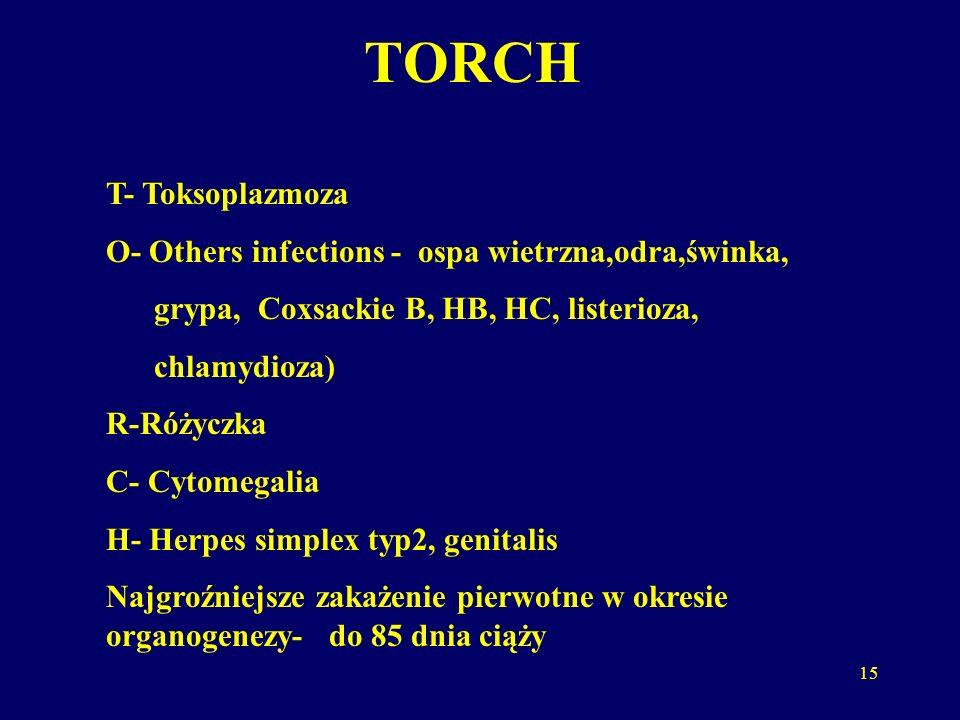 TORCH T- Toksoplazmoza