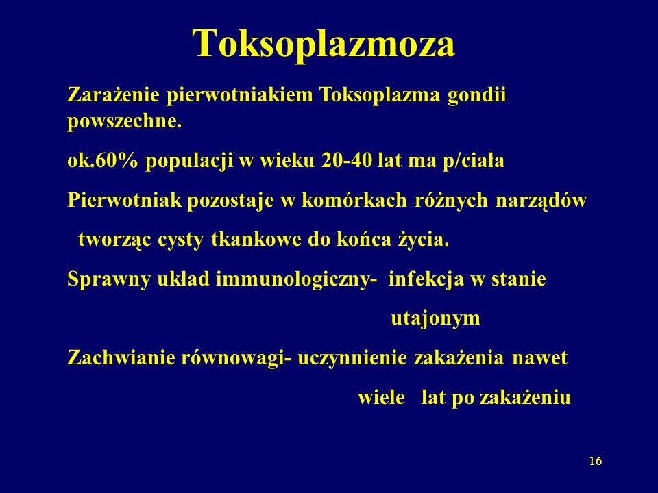 Toksoplazmoza Zarażenie pierwotniakiem Toksoplazma gondii powszechne.