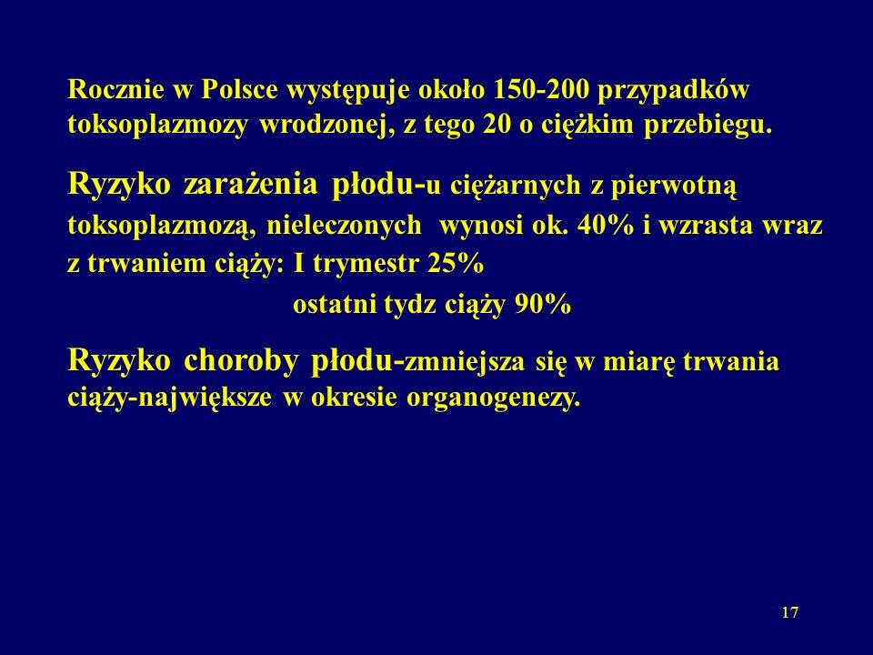 Rocznie w Polsce występuje około 150-200 przypadków toksoplazmozy wrodzonej, z tego 20 o ciężkim przebiegu.