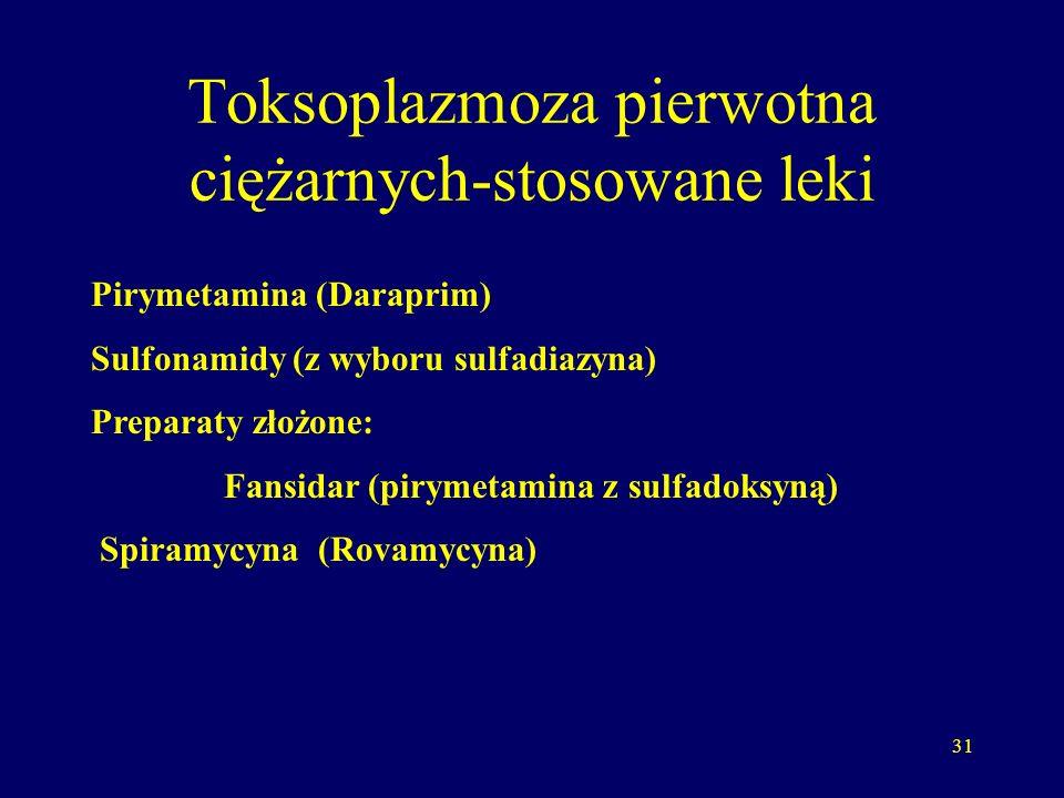 Toksoplazmoza pierwotna ciężarnych-stosowane leki