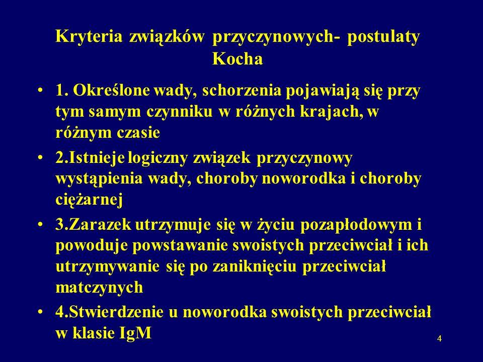 Kryteria związków przyczynowych- postulaty Kocha