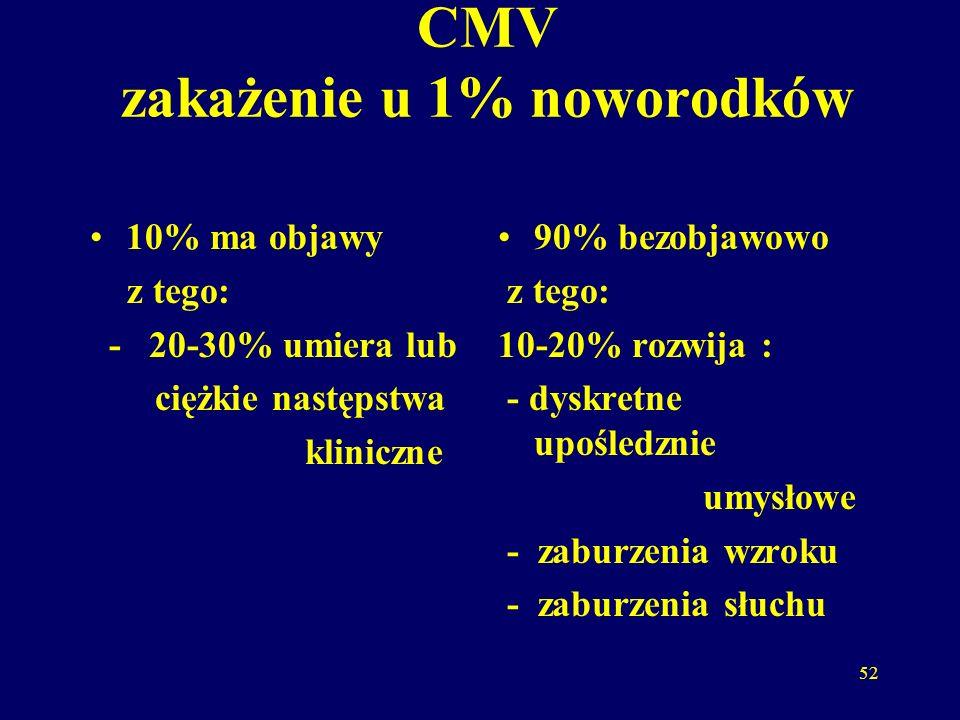 CMV zakażenie u 1% noworodków