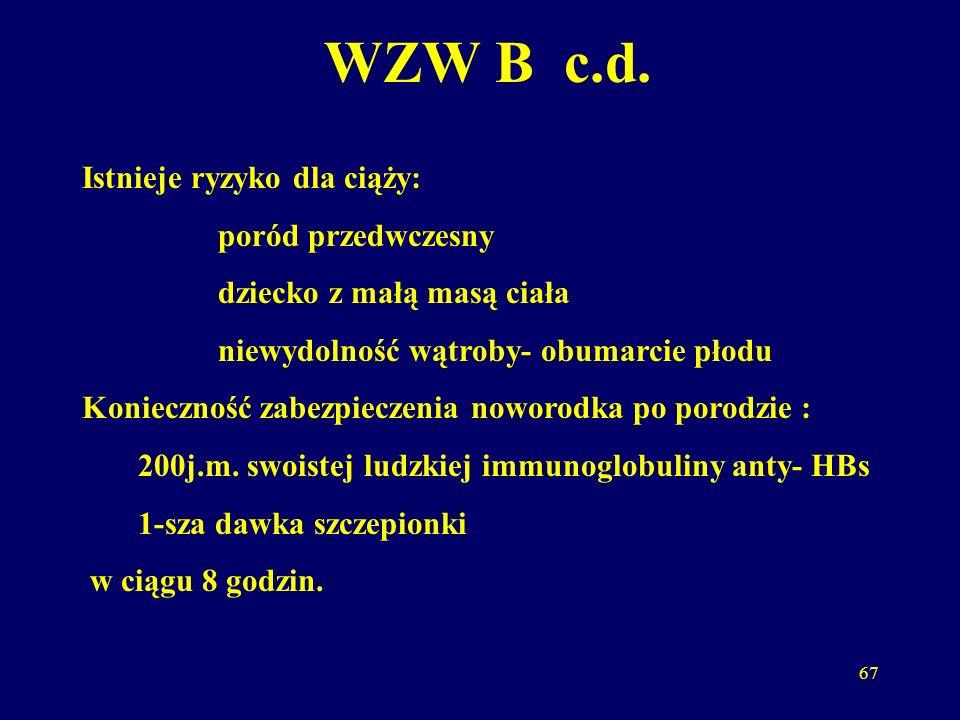 WZW B c.d. Istnieje ryzyko dla ciąży: poród przedwczesny