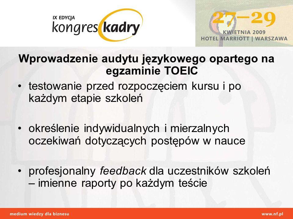 Wprowadzenie audytu językowego opartego na egzaminie TOEIC