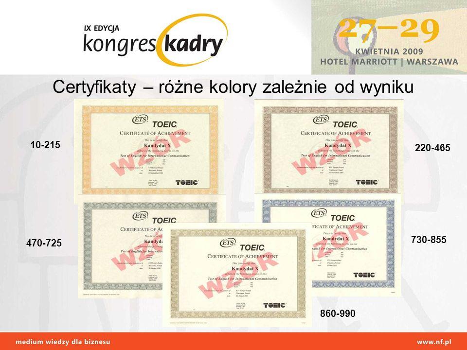 Certyfikaty – różne kolory zależnie od wyniku