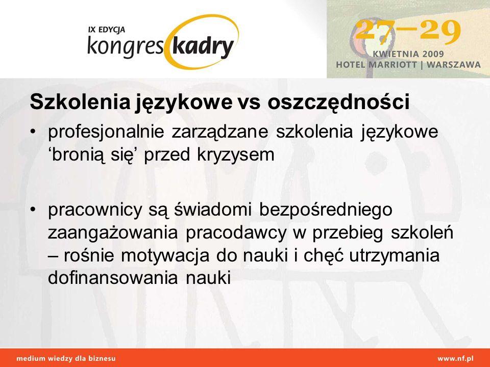 Szkolenia językowe vs oszczędności