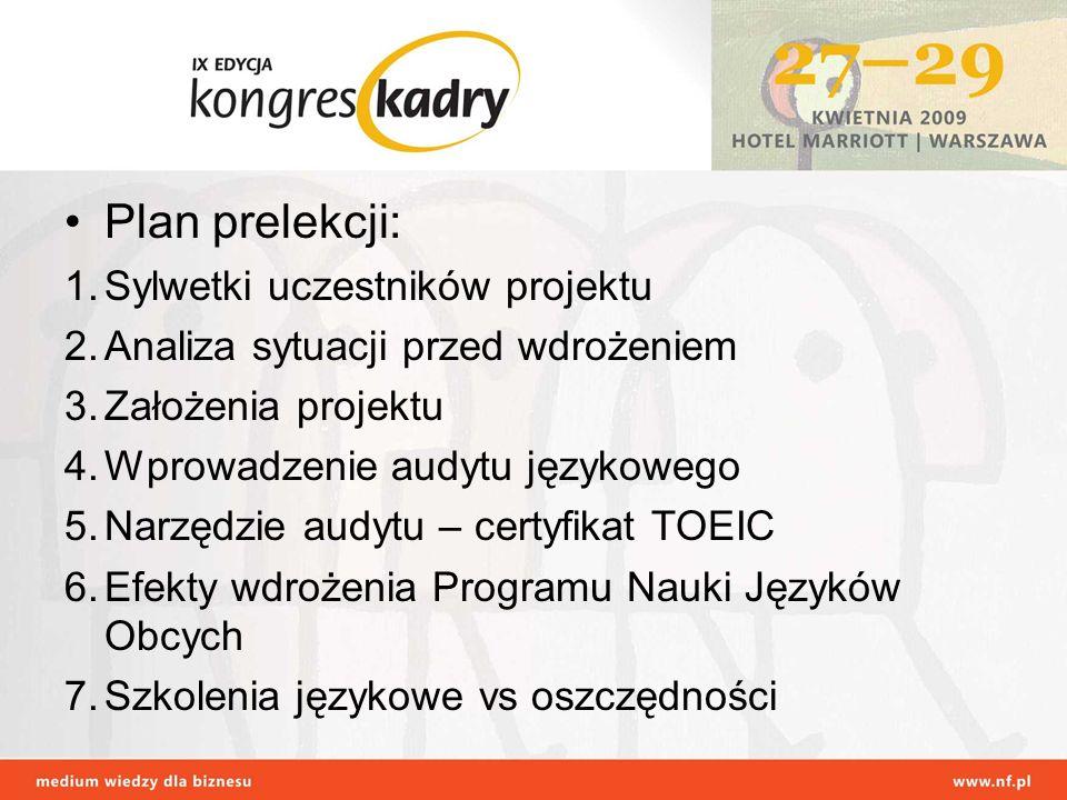 Plan prelekcji: Sylwetki uczestników projektu