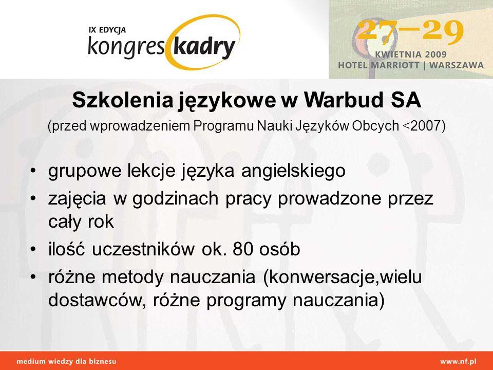 Szkolenia językowe w Warbud SA