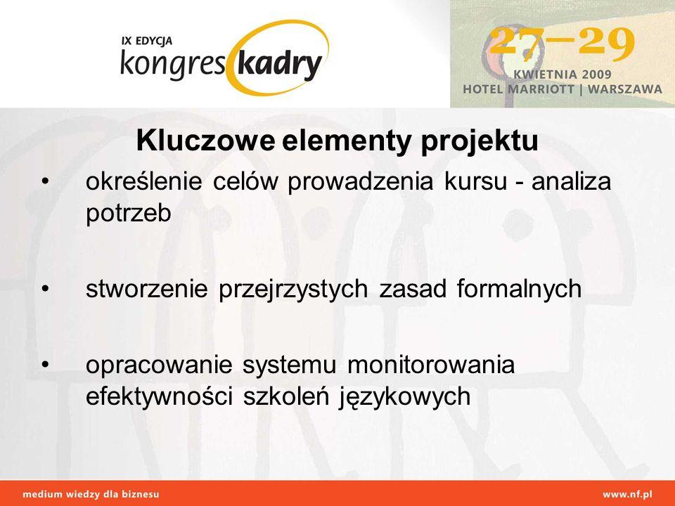 Kluczowe elementy projektu