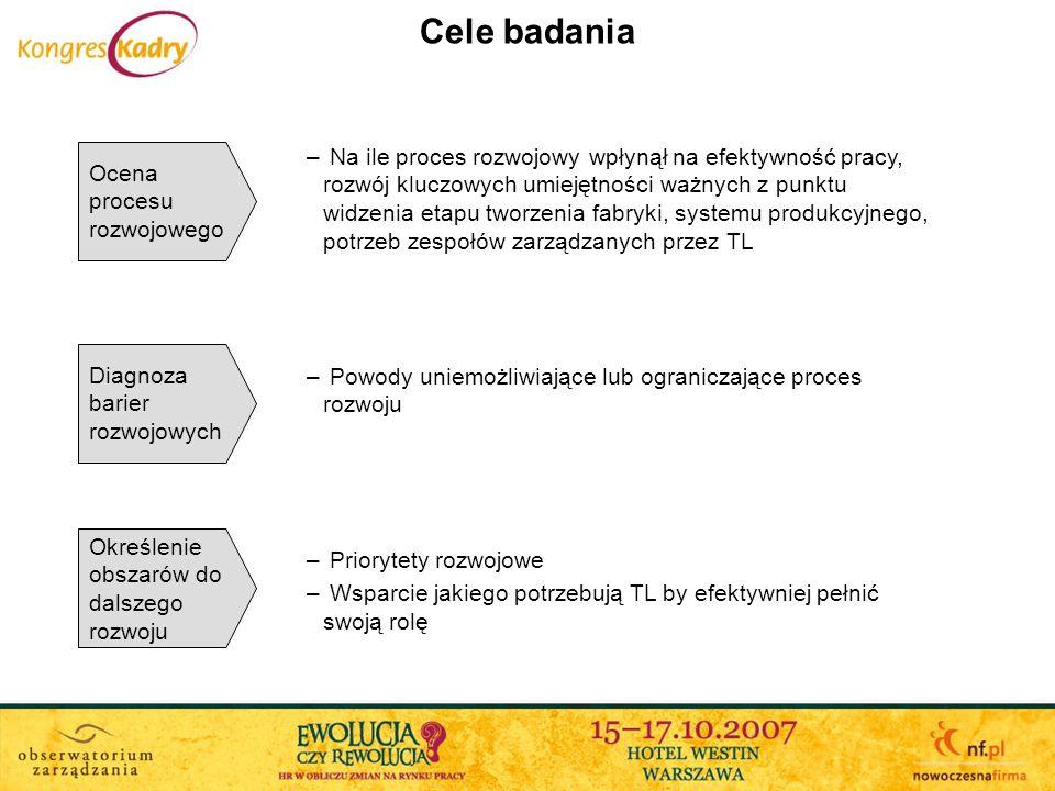 Cele badania Ocena procesu rozwojowego.