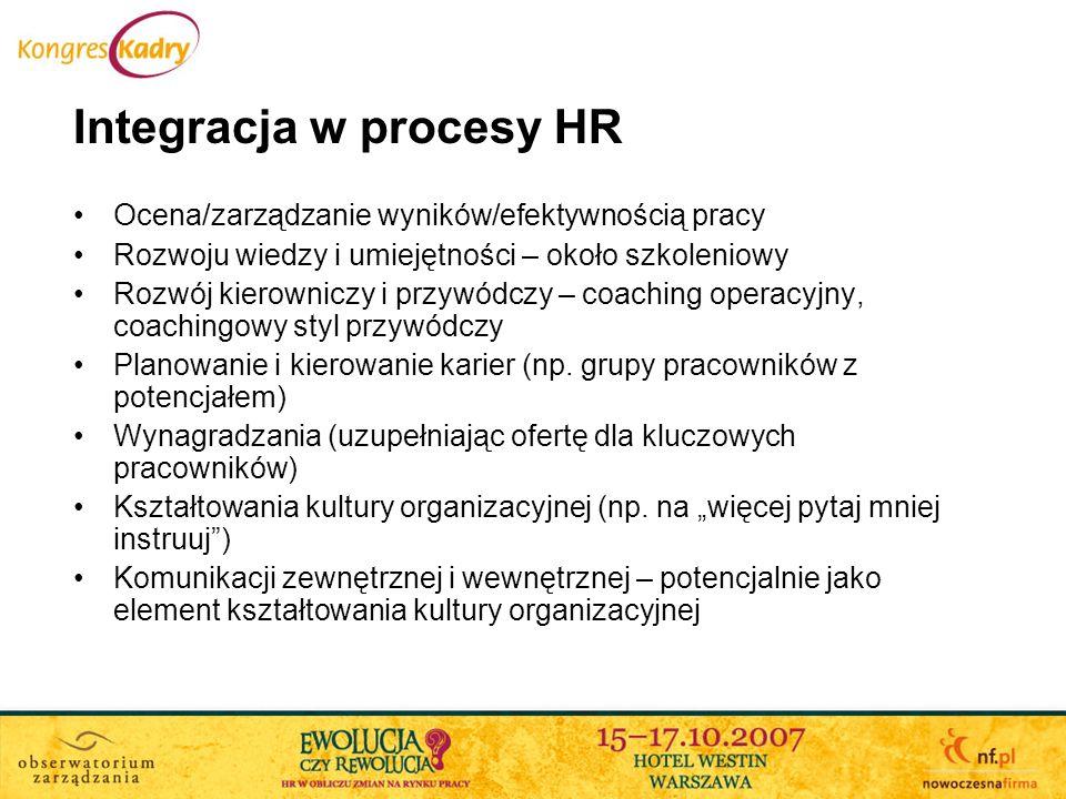 Integracja w procesy HR