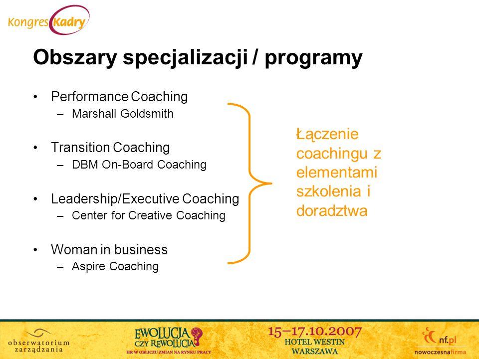 Obszary specjalizacji / programy