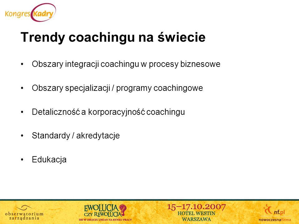 Trendy coachingu na świecie