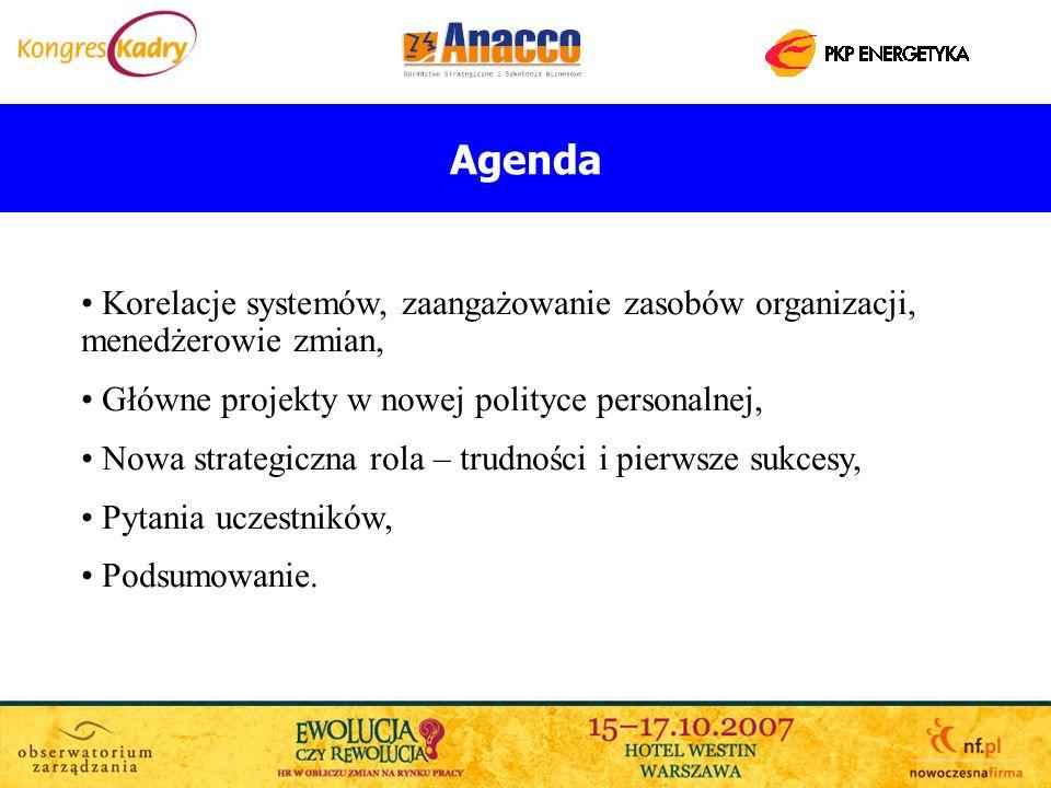 Agenda Korelacje systemów, zaangażowanie zasobów organizacji, menedżerowie zmian, Główne projekty w nowej polityce personalnej,