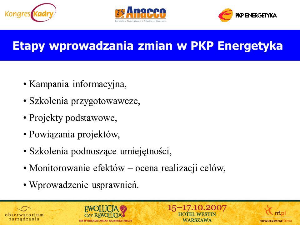 Etapy wprowadzania zmian w PKP Energetyka
