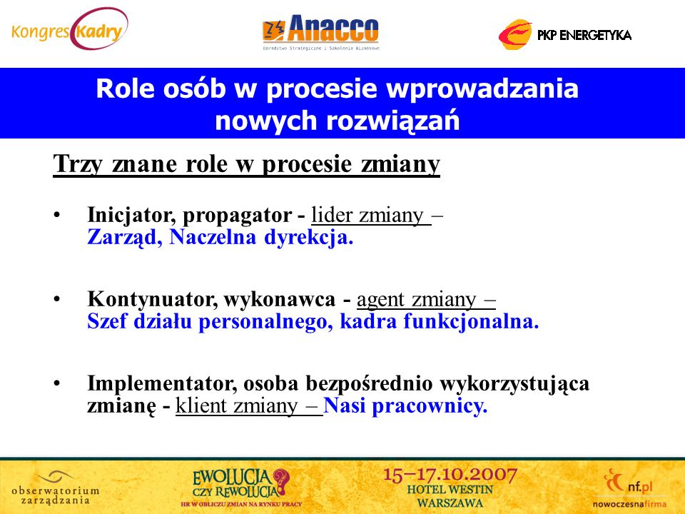 Role osób w procesie wprowadzania
