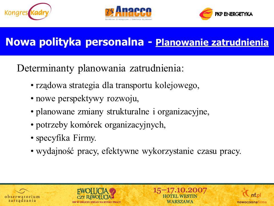 Nowa polityka personalna - Planowanie zatrudnienia