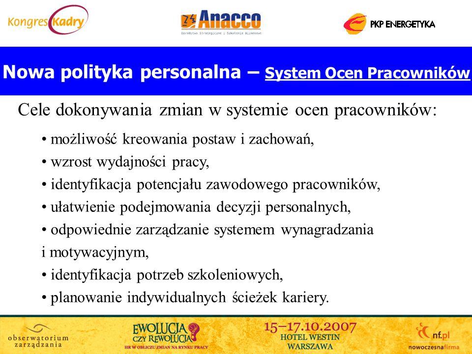 Nowa polityka personalna – System Ocen Pracowników