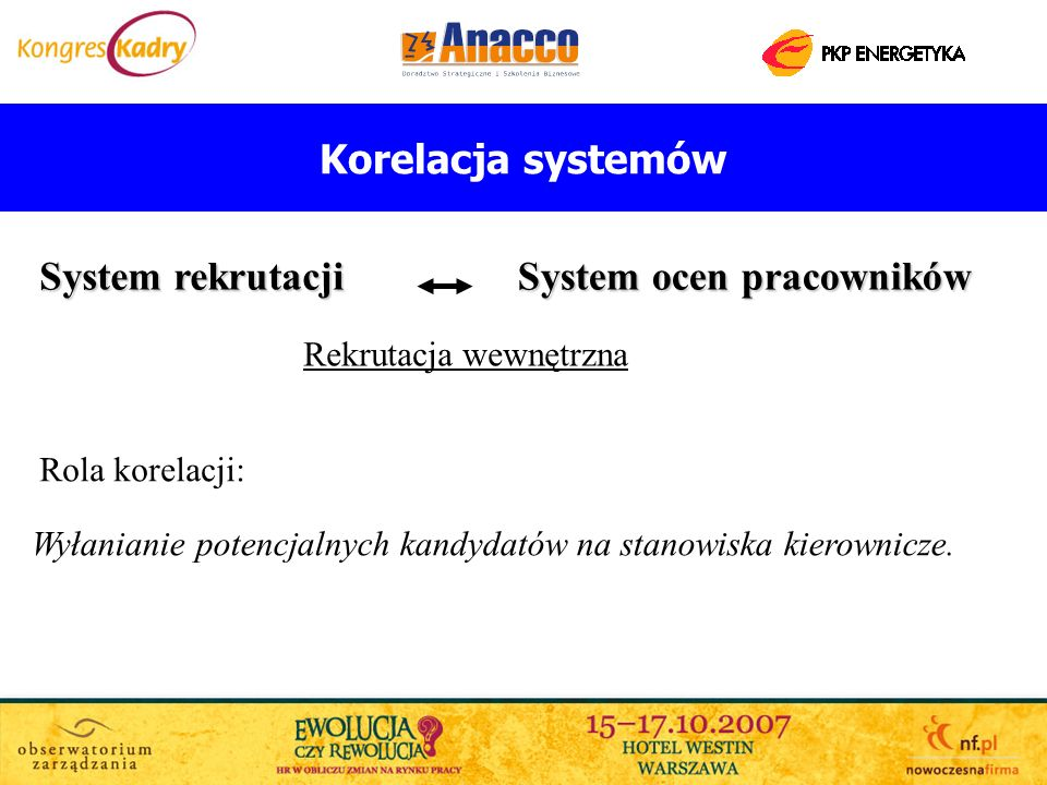 System ocen pracowników