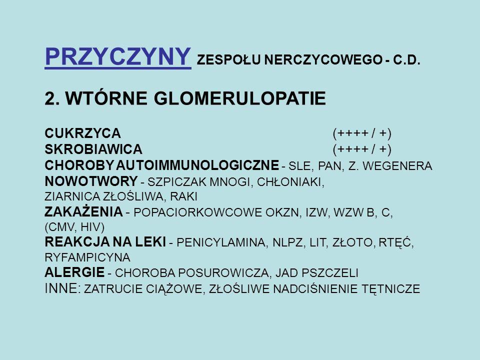 PRZYCZYNY ZESPOŁU NERCZYCOWEGO - C.D.