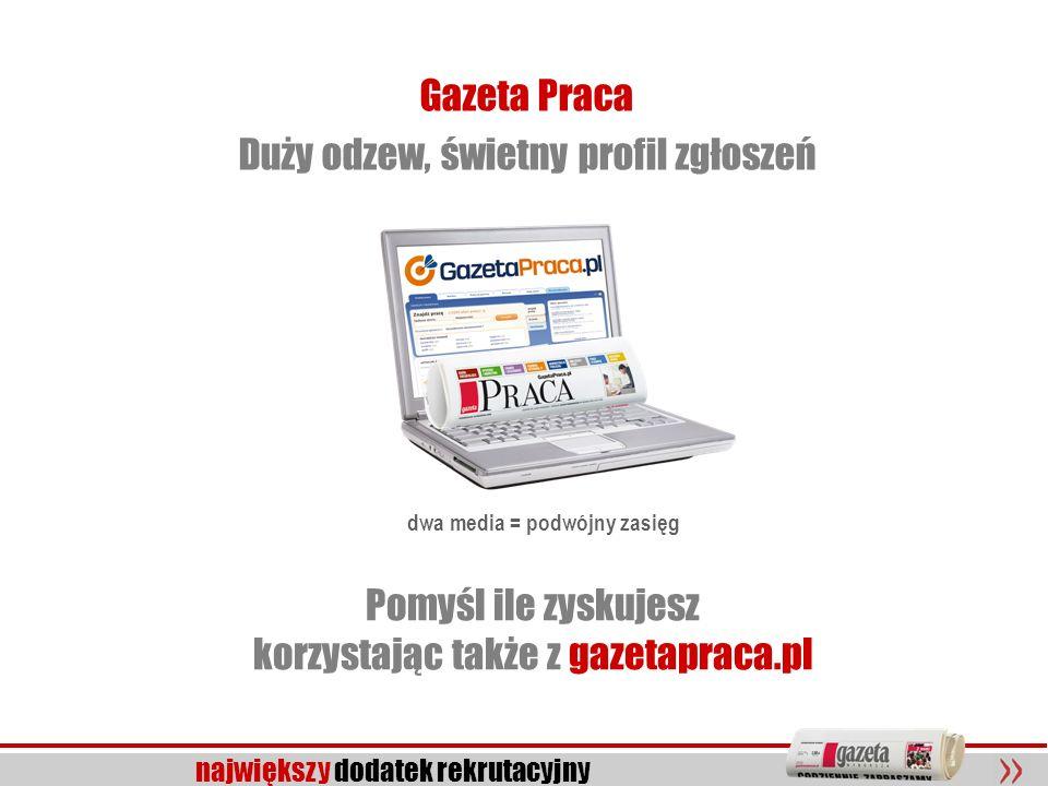 Pomyśl ile zyskujesz korzystając także z gazetapraca.pl