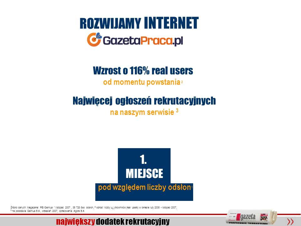 ROZWIJAMY INTERNET 1. MIEJSCE