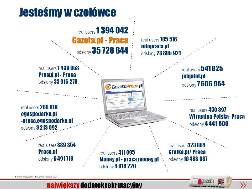 Jesteśmy w czołówce Gazeta.pl - Praca Pracuj.pl - Praca jobpilot.pl