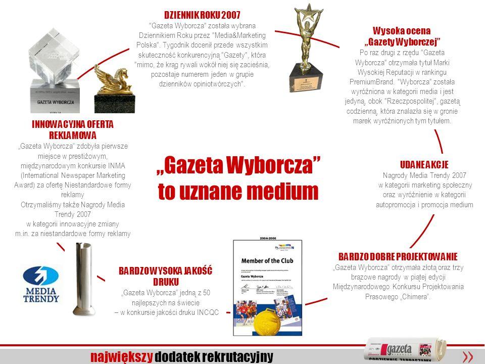 """Gazeta Wyborcza to uznane medium"
