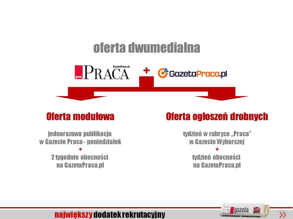 oferta dwumedialna + Oferta modułowa Oferta ogłoszeń drobnych