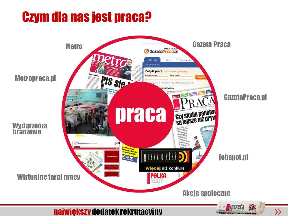 Czym dla nas jest praca Gazeta Praca Metro Metropraca.pl