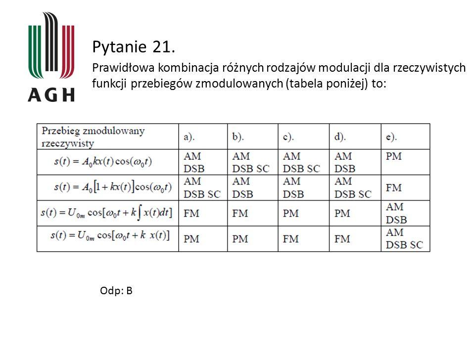 Pytanie 21. Prawidłowa kombinacja różnych rodzajów modulacji dla rzeczywistych funkcji przebiegów zmodulowanych (tabela poniżej) to: