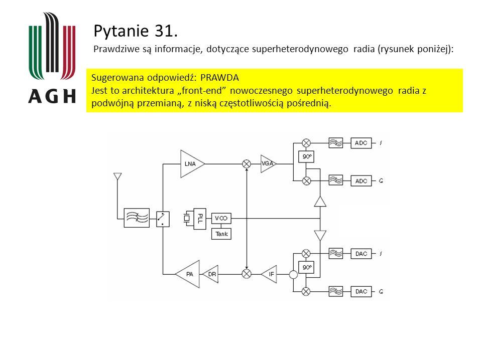 Pytanie 31. Prawdziwe są informacje, dotyczące superheterodynowego radia (rysunek poniżej): Sugerowana odpowiedź: PRAWDA.