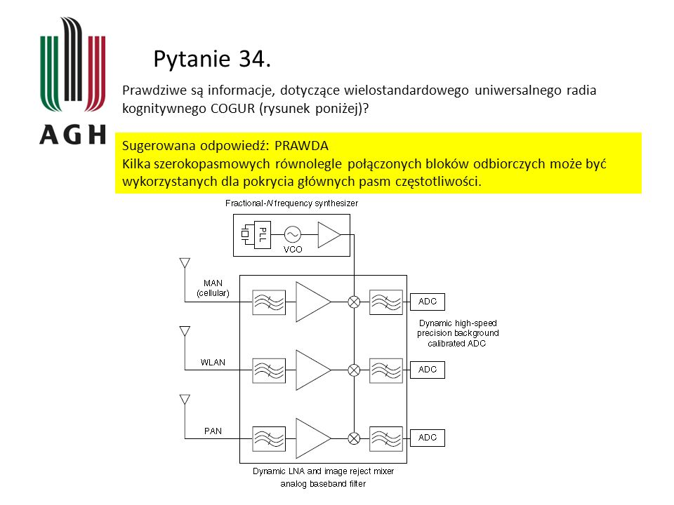 Pytanie 34. Prawdziwe są informacje, dotyczące wielostandardowego uniwersalnego radia kognitywnego COGUR (rysunek poniżej)