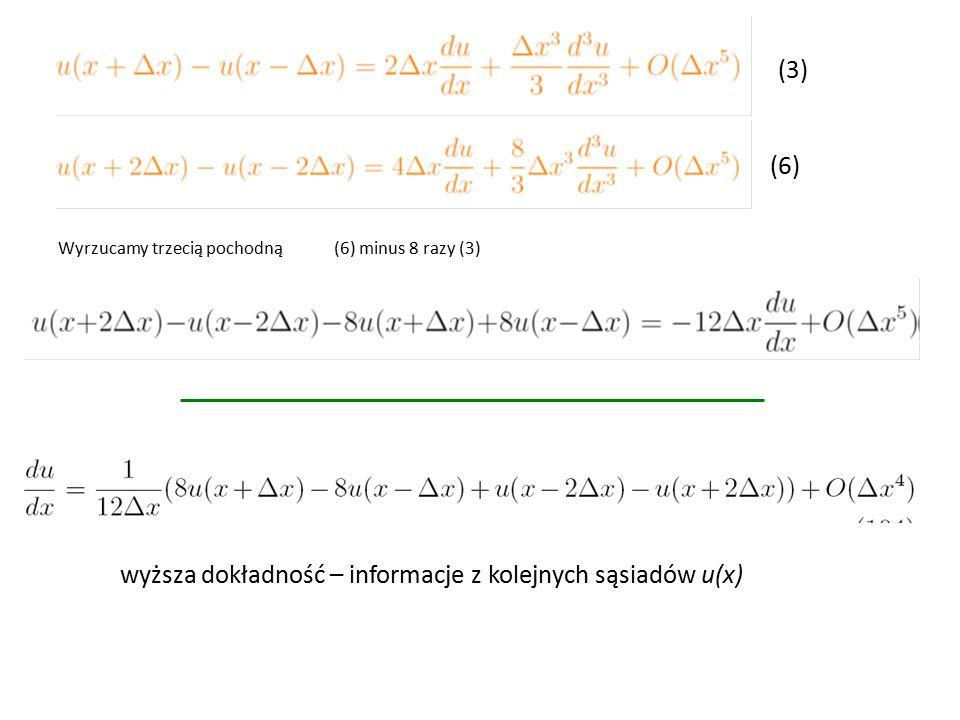 wyższa dokładność – informacje z kolejnych sąsiadów u(x)