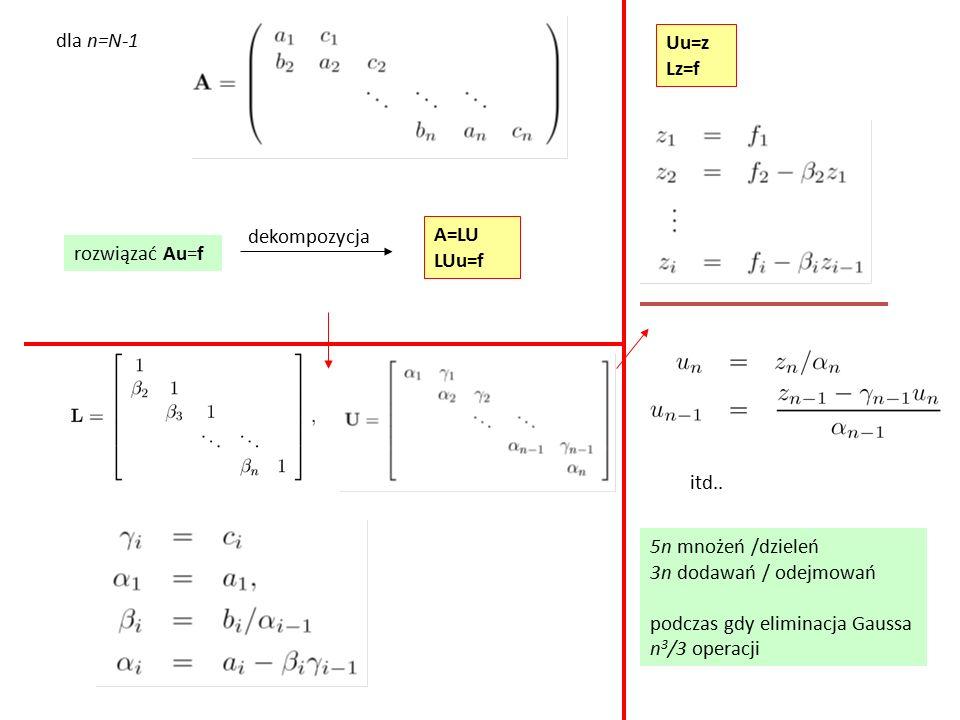 dla n=N-1 Uu=z Lz=f. dekompozycja. A=LU. LUu=f. rozwiązać Au=f. itd.. 5n mnożeń /dzieleń 3n dodawań / odejmowań.