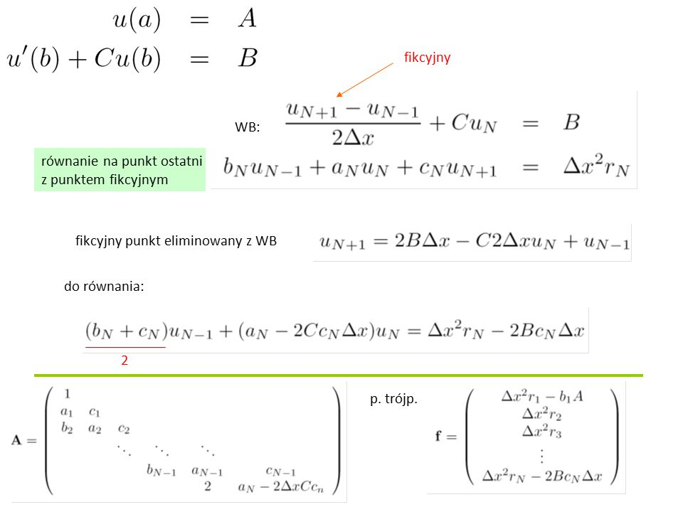 fikcyjny WB: równanie na punkt ostatni. z punktem fikcyjnym. fikcyjny punkt eliminowany z WB. do równania: