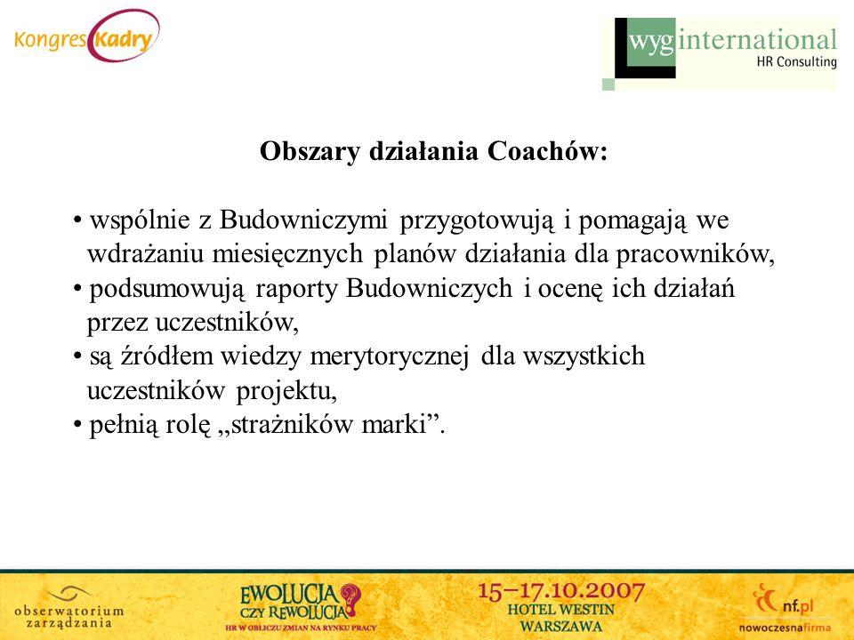 Obszary działania Coachów: