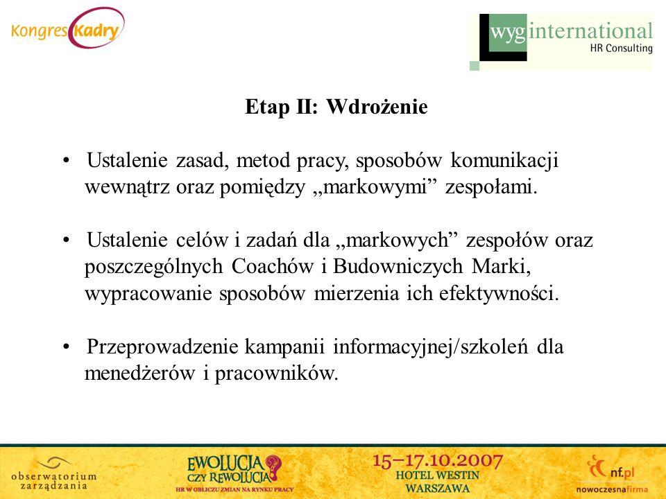 """Etap II: Wdrożenie Ustalenie zasad, metod pracy, sposobów komunikacji. wewnątrz oraz pomiędzy """"markowymi zespołami."""