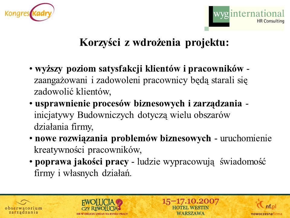 Korzyści z wdrożenia projektu: