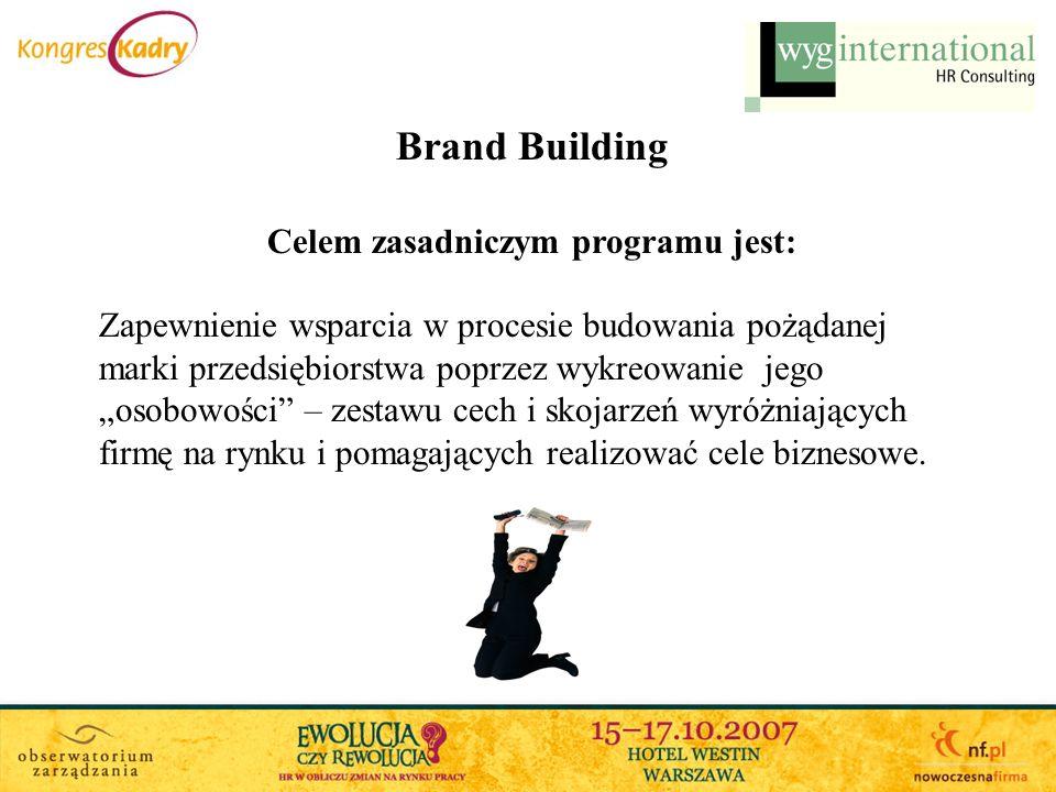 Celem zasadniczym programu jest: