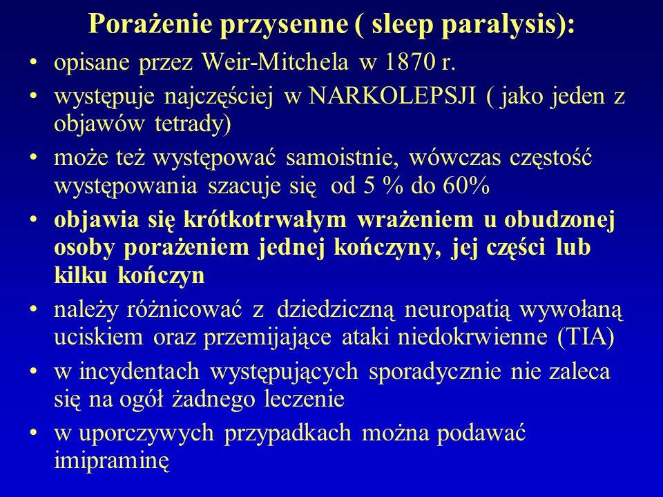 Porażenie przysenne ( sleep paralysis):