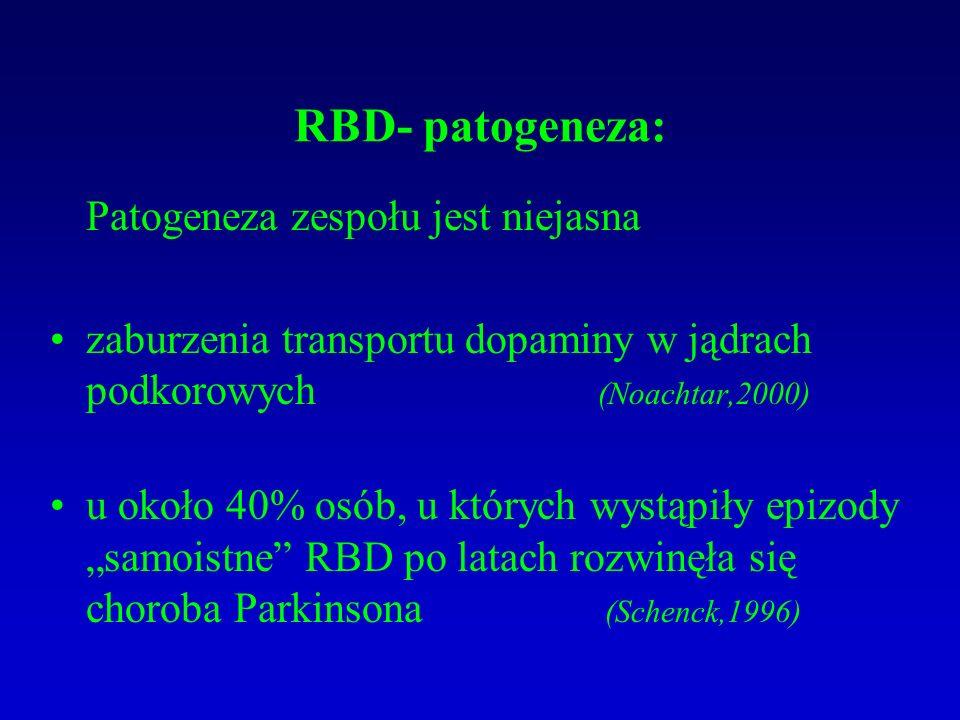 RBD- patogeneza: Patogeneza zespołu jest niejasna