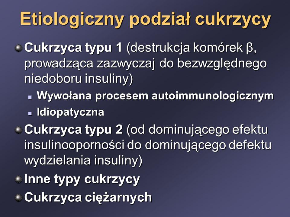 Etiologiczny podział cukrzycy
